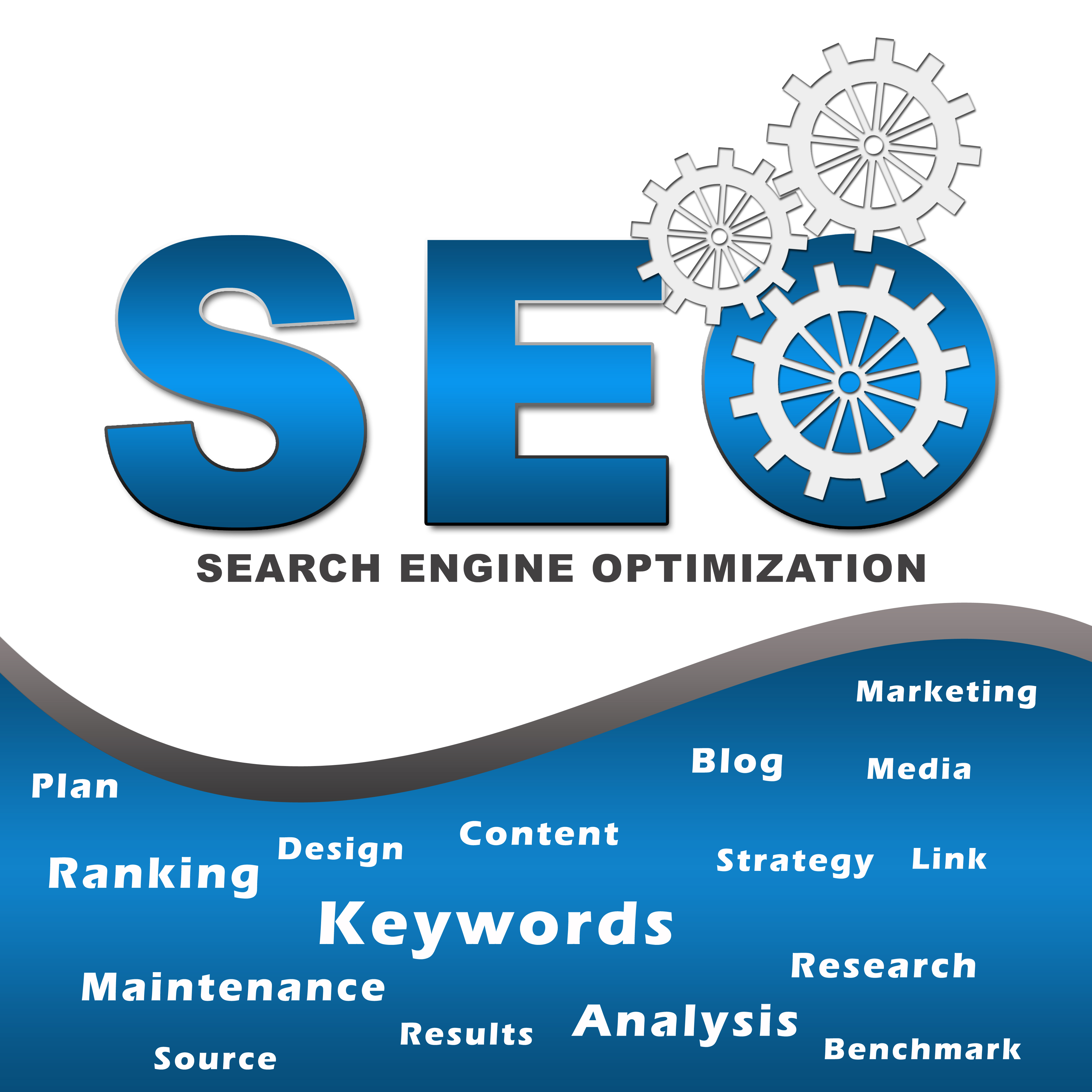 SEO Company Charlotte NC - Small Business SEO Services Firm