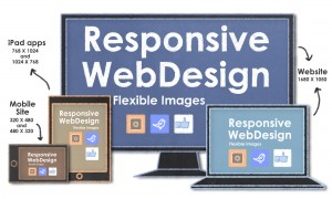 mobile responsive website design charlotte